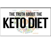 The Truth About The Ketogenic Diet Coupons